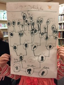 An eight year old, self-described history buff, drew silhouettes on her tree.